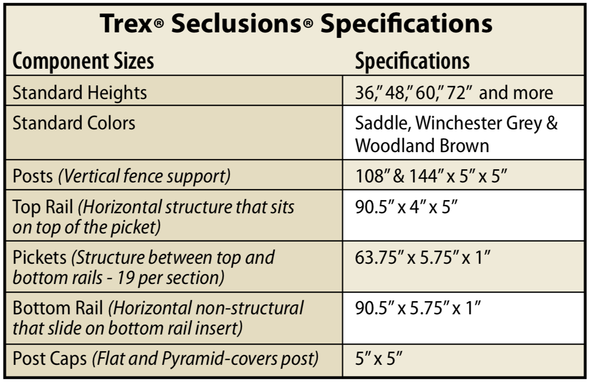 Trex seclusions fence specs