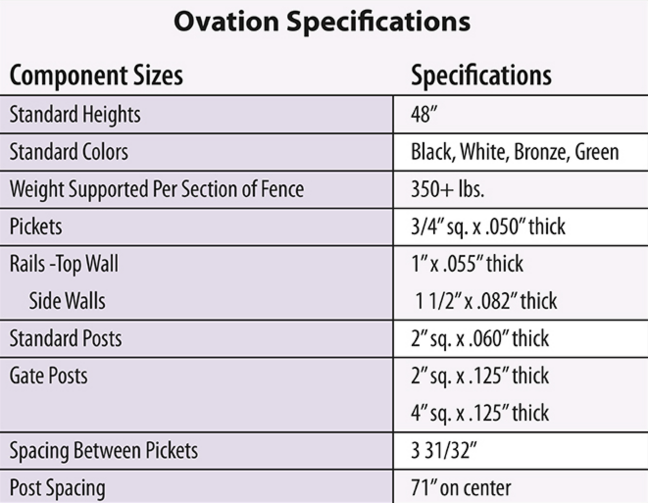 ovation pool fence specifications