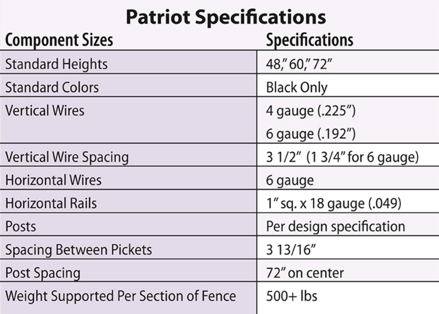 Jerith Patriot™ Welded Wire Fence specifications