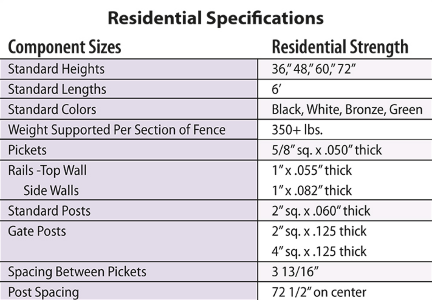 residential ornamental fence specifications