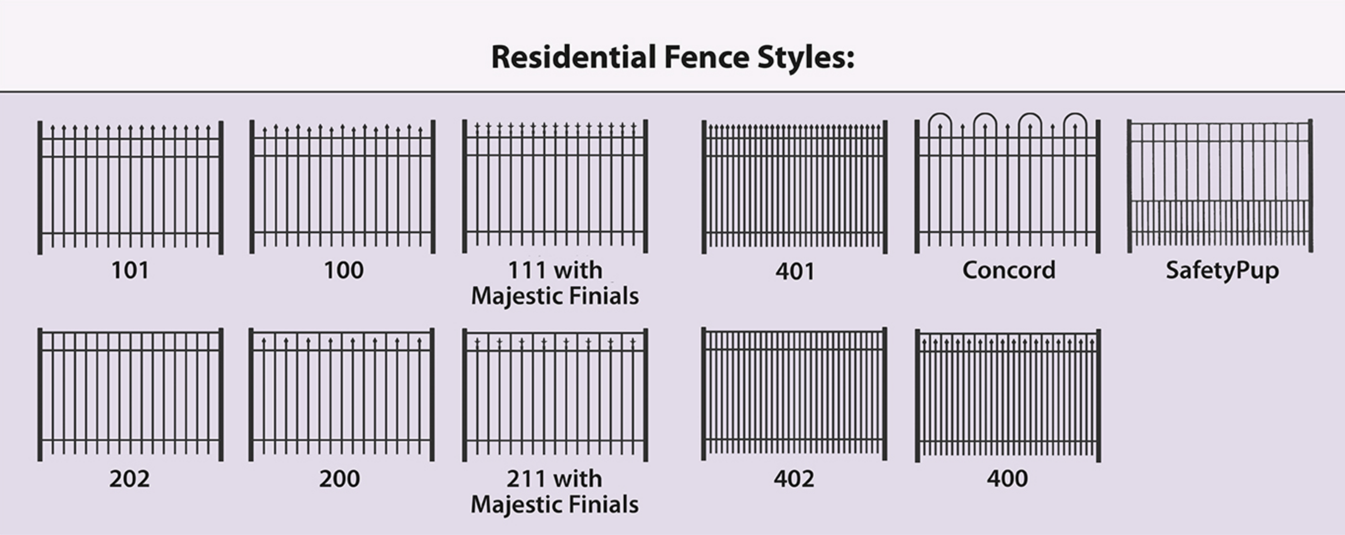 Residential aluminum fence style options