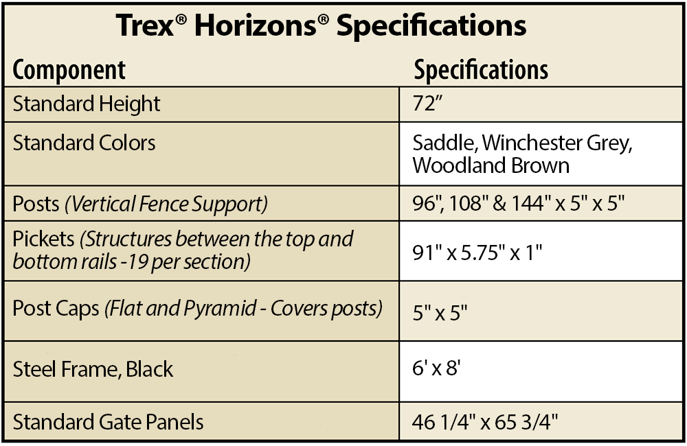 Trex Horizons composite Specifications