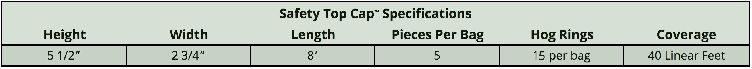 safety top cap specs